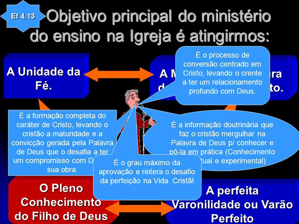 O Objetivo principal do ministério do ensino na Igreja é atingirmos: