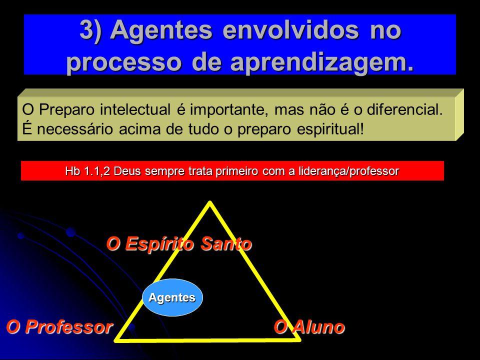3) Agentes envolvidos no processo de aprendizagem.