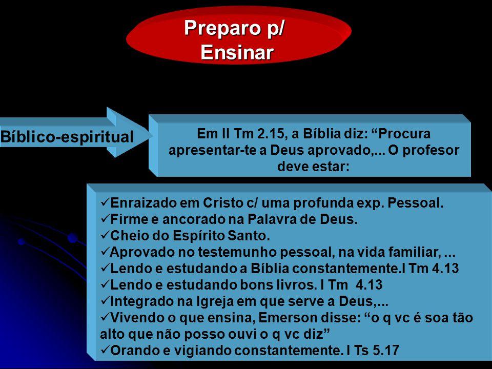 Preparo p/ Ensinar Bíblico-espiritual