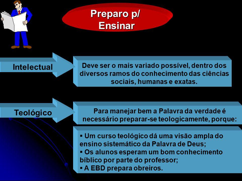 Preparo p/ Ensinar Intelectual Teológico