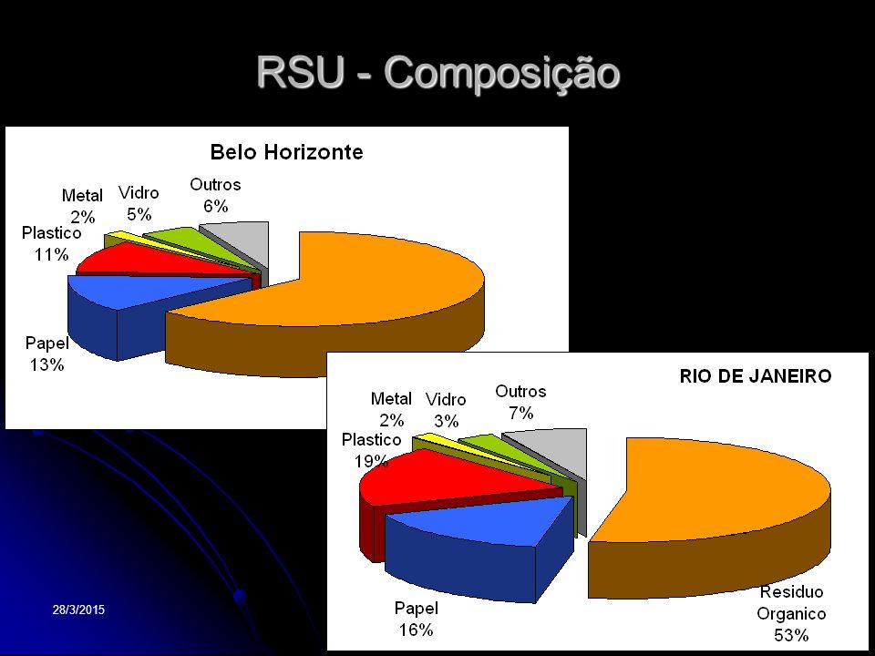 RSU - Composição 08/04/2017