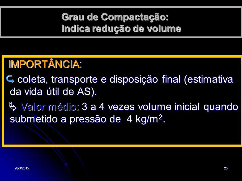 Grau de Compactação: Indica redução de volume