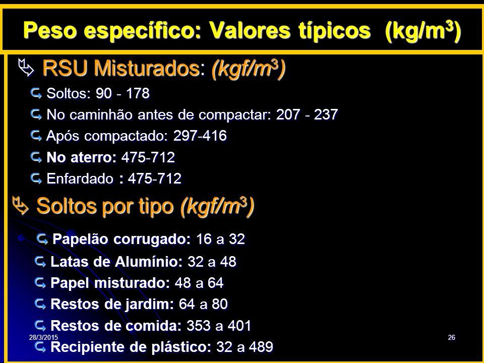 Peso específico: Valores típicos (kg/m3)