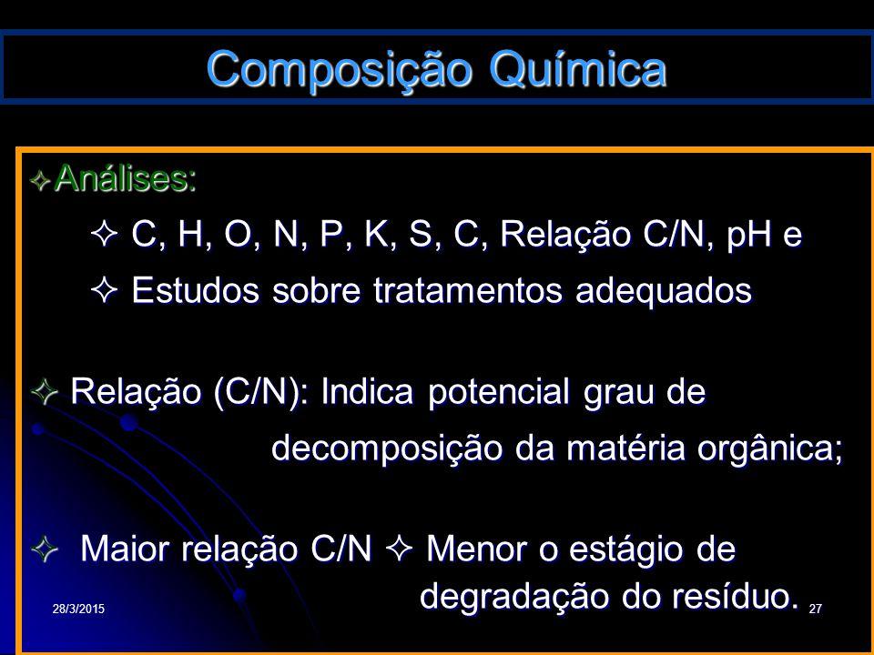 Composição Química Análises: