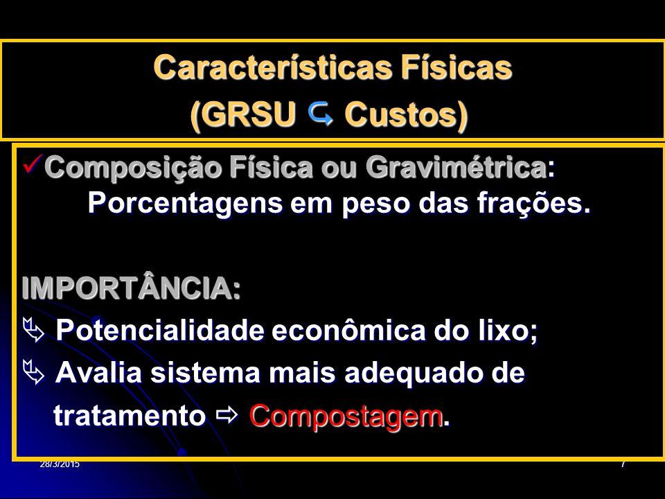 Características Físicas (GRSU  Custos)