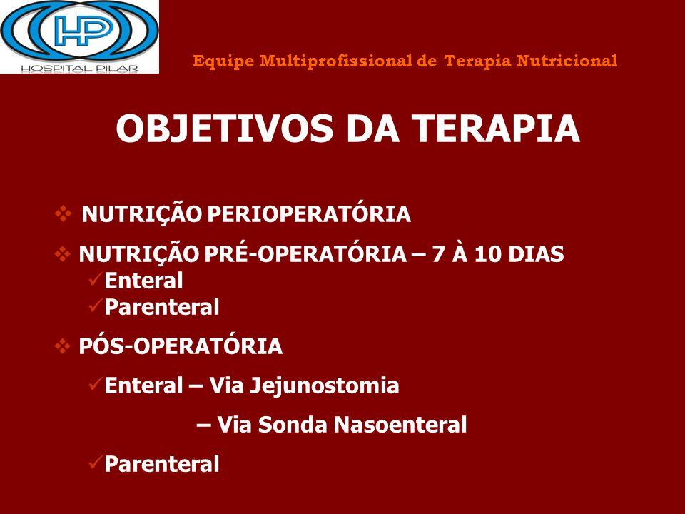 OBJETIVOS DA TERAPIA NUTRIÇÃO PERIOPERATÓRIA