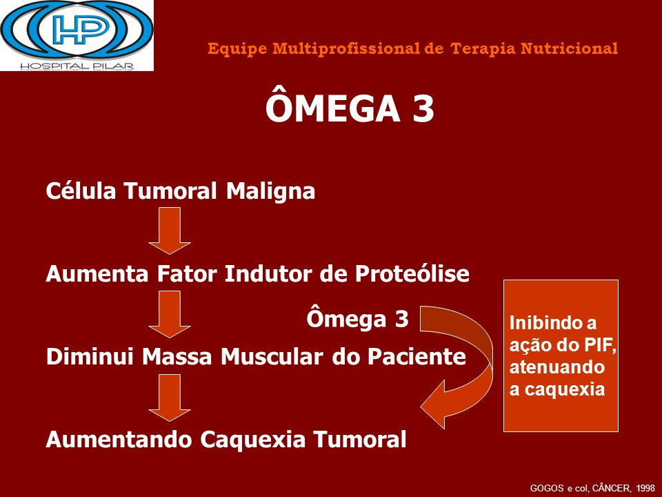 ÔMEGA 3 Célula Tumoral Maligna Aumenta Fator Indutor de Proteólise