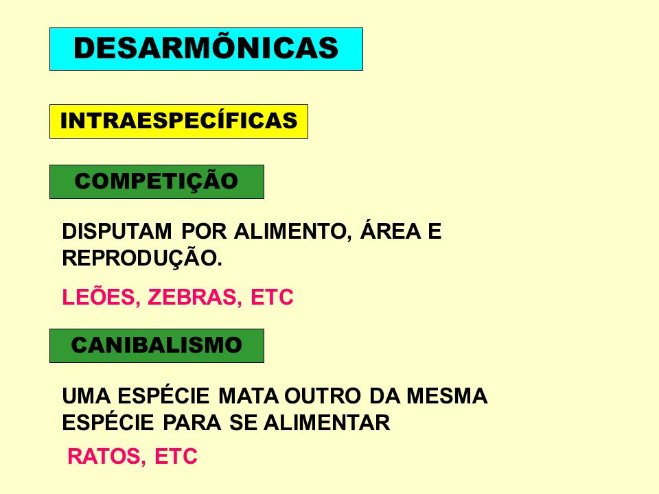 DESARMÕNICAS INTRAESPECÍFICAS COMPETIÇÃO