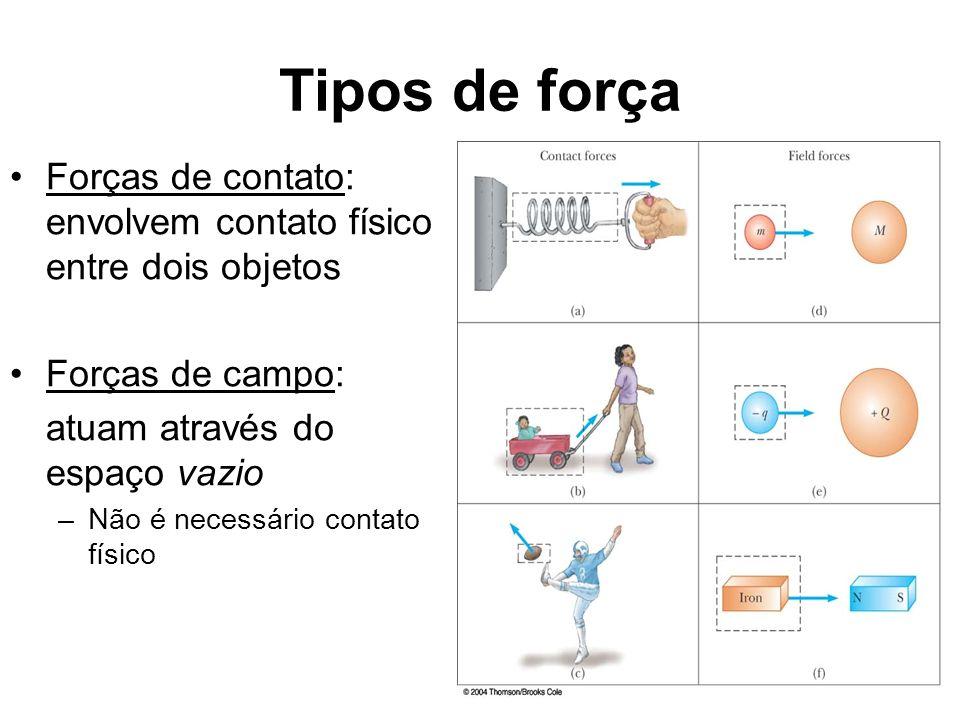 Tipos de força Forças de contato: envolvem contato físico entre dois objetos. Forças de campo: atuam através do espaço vazio.