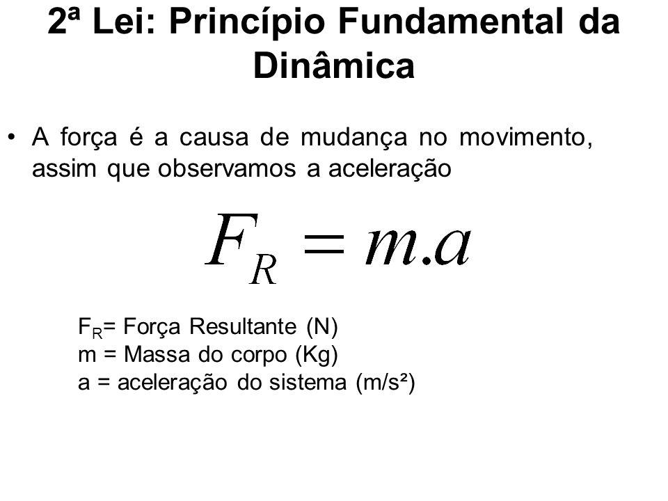 2ª Lei: Princípio Fundamental da Dinâmica