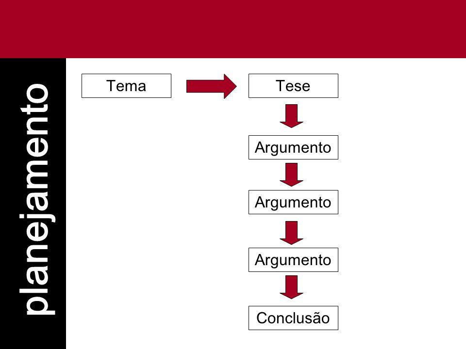 Tema Tese Argumento planejamento Argumento Argumento Conclusão