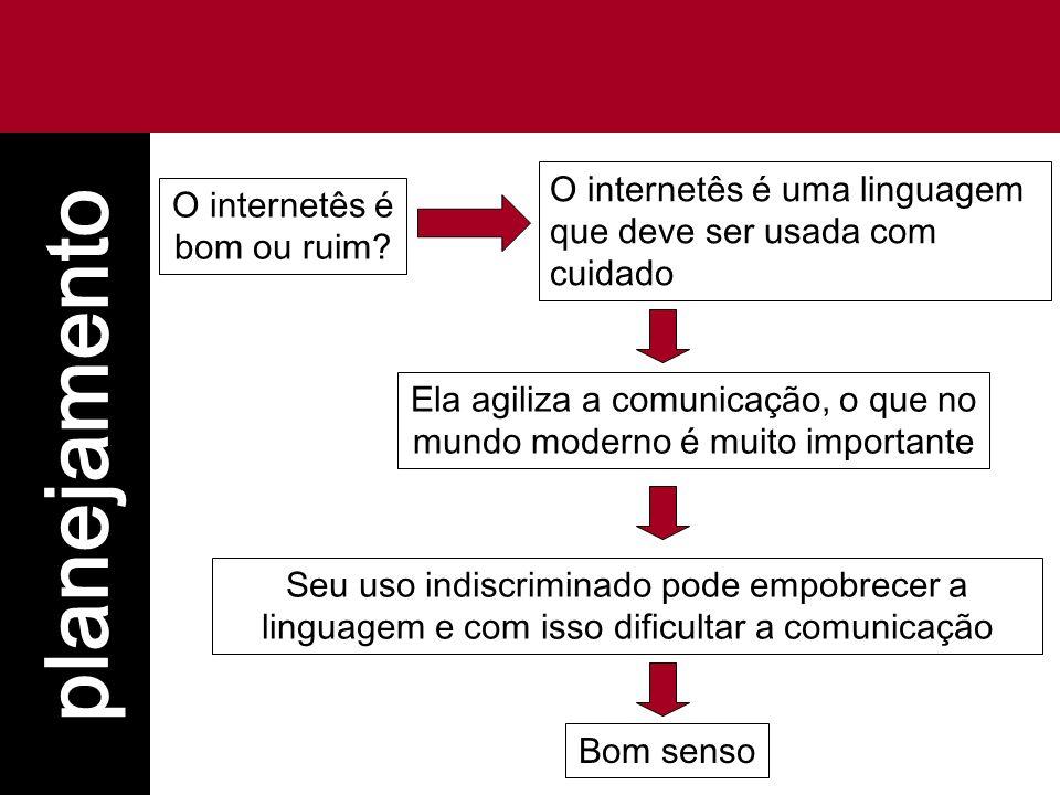 O internetês é uma linguagem que deve ser usada com cuidado