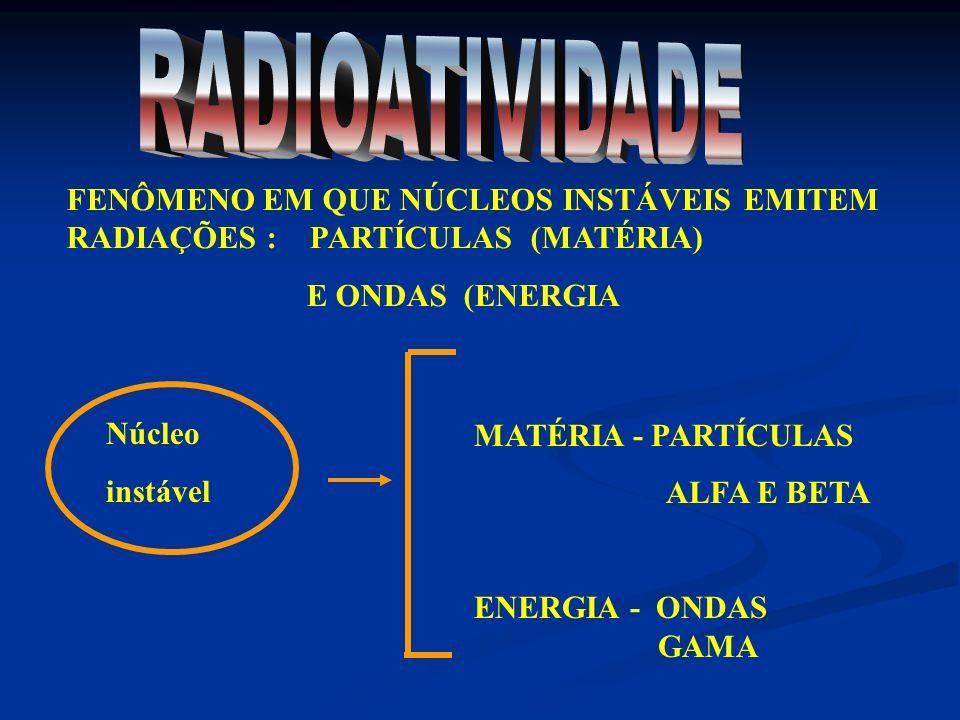 RADIOATIVIDADEFENÔMENO EM QUE NÚCLEOS INSTÁVEIS EMITEM RADIAÇÕES : PARTÍCULAS (MATÉRIA) E ONDAS (ENERGIA.