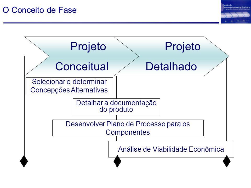 Projeto Conceitual Detalhado O Conceito de Fase
