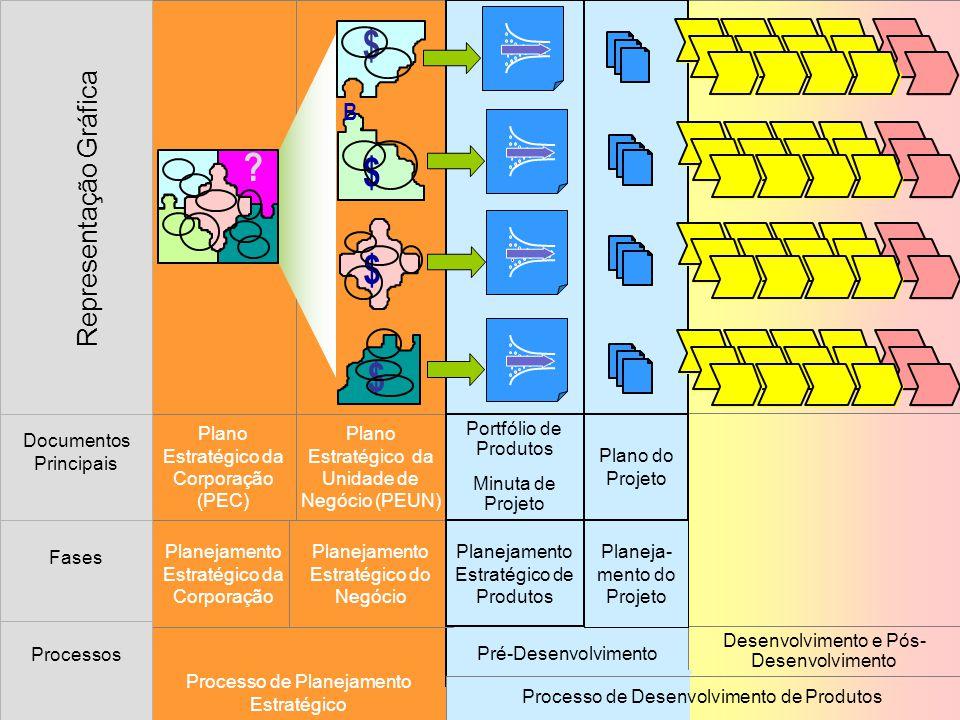 $ Representação Gráfica B Documentos Principais Plano Estratégico da