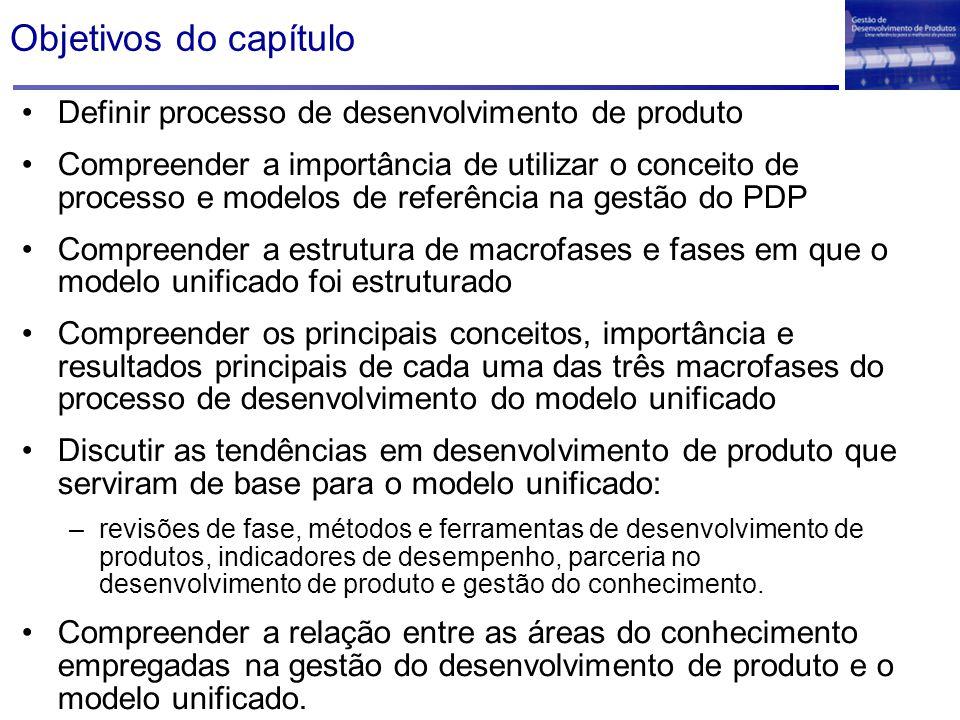 Objetivos do capítulo Definir processo de desenvolvimento de produto