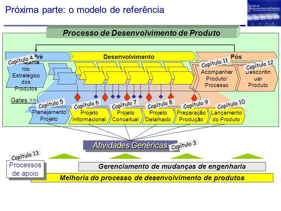 Próxima parte: o modelo de referência