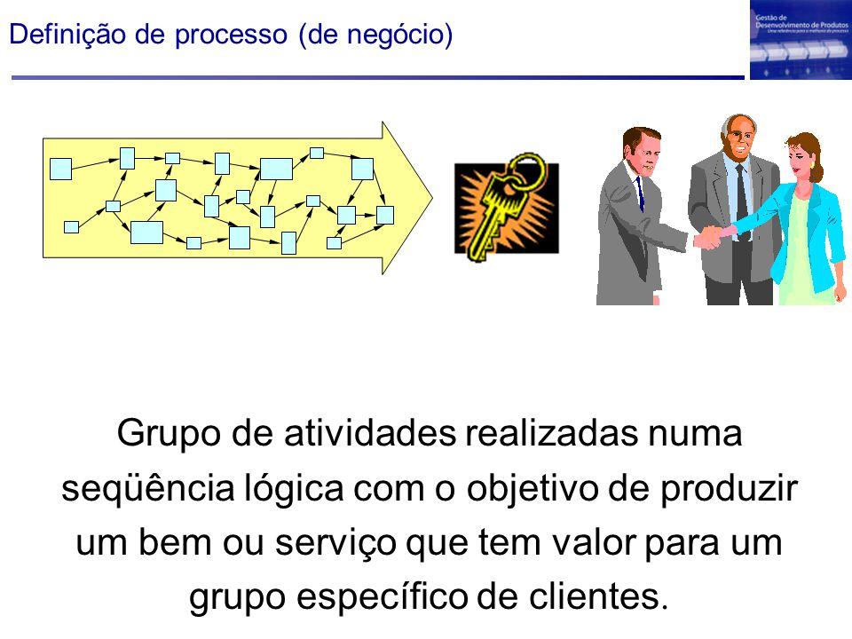 Definição de processo (de negócio)