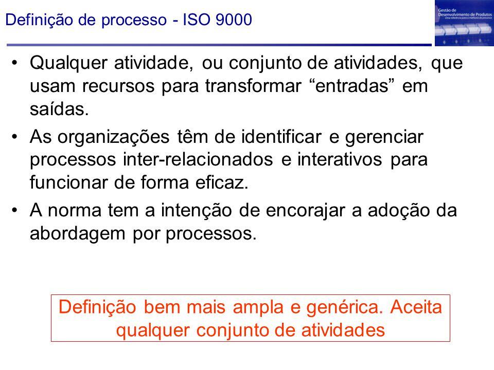Definição de processo - ISO 9000