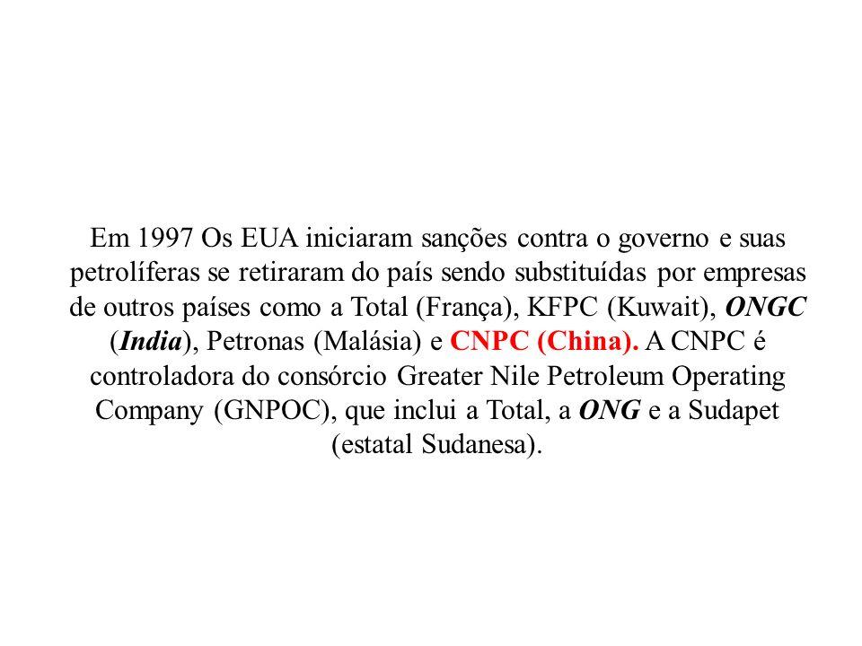 Em 1997 Os EUA iniciaram sanções contra o governo e suas petrolíferas se retiraram do país sendo substituídas por empresas de outros países como a Total (França), KFPC (Kuwait), ONGC (India), Petronas (Malásia) e CNPC (China).