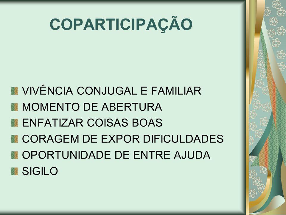 COPARTICIPAÇÃO VIVÊNCIA CONJUGAL E FAMILIAR MOMENTO DE ABERTURA