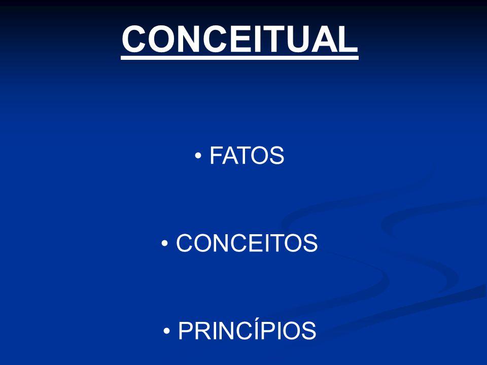 CONCEITUAL FATOS CONCEITOS PRINCÍPIOS