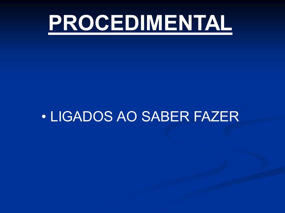 PROCEDIMENTAL LIGADOS AO SABER FAZER