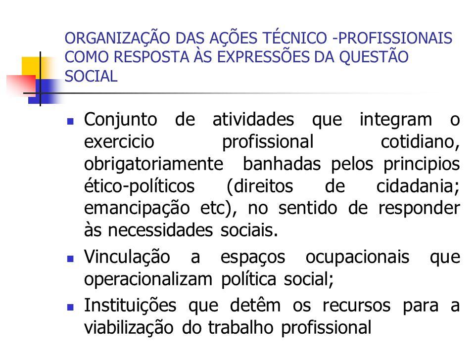 Vinculação a espaços ocupacionais que operacionalizam política social;