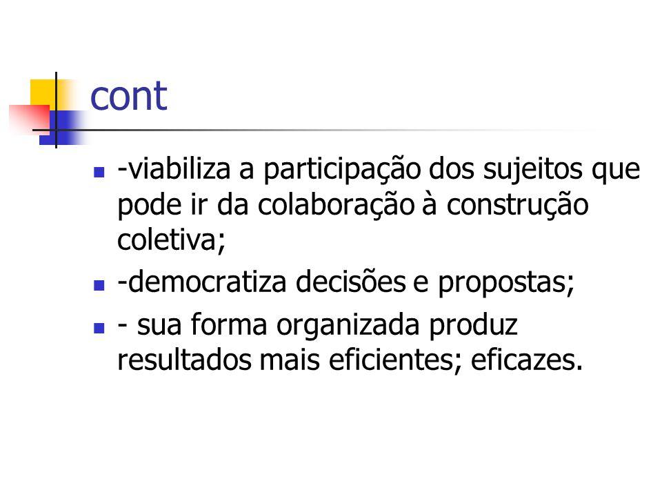cont -viabiliza a participação dos sujeitos que pode ir da colaboração à construção coletiva; -democratiza decisões e propostas;