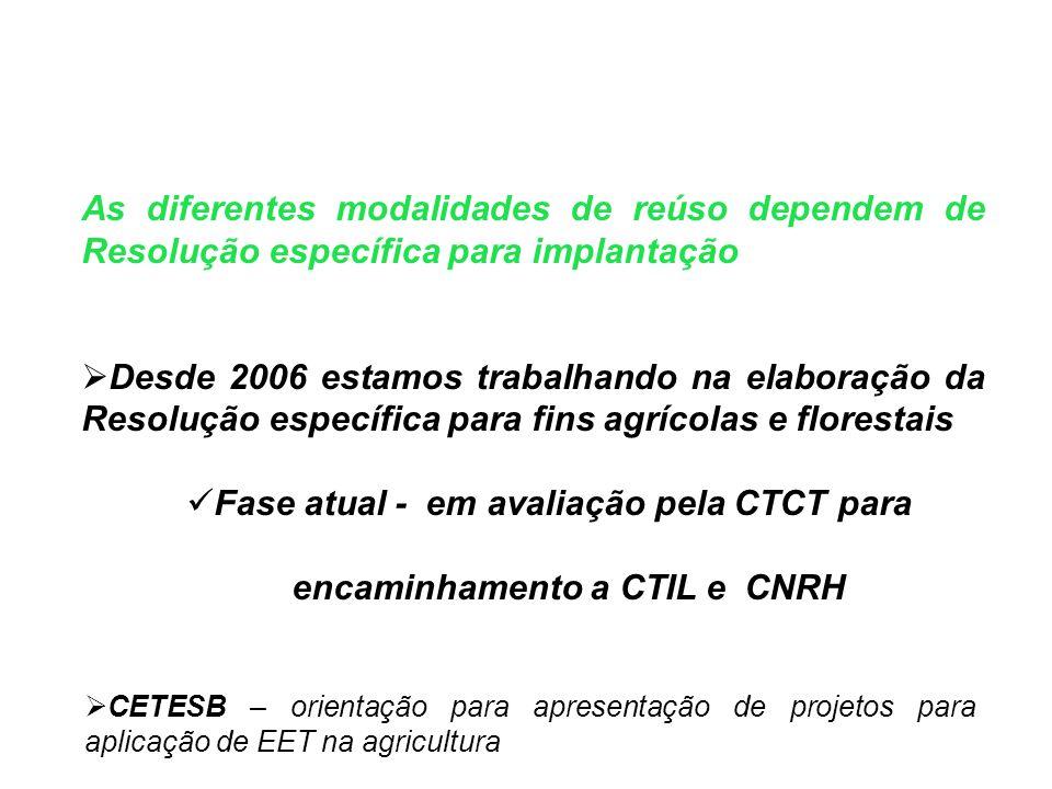 Fase atual - em avaliação pela CTCT para encaminhamento a CTIL e CNRH