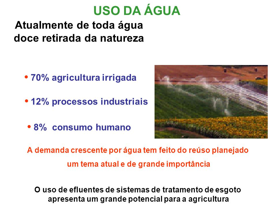 USO DA ÁGUA Atualmente de toda água doce retirada da natureza