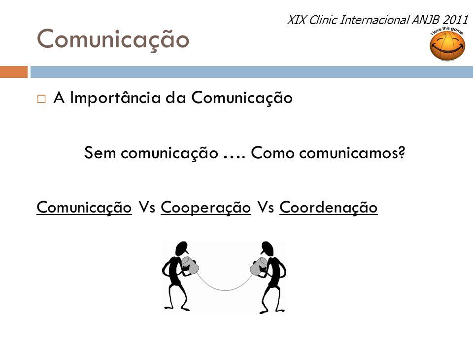 Comunicação A Importância da Comunicação
