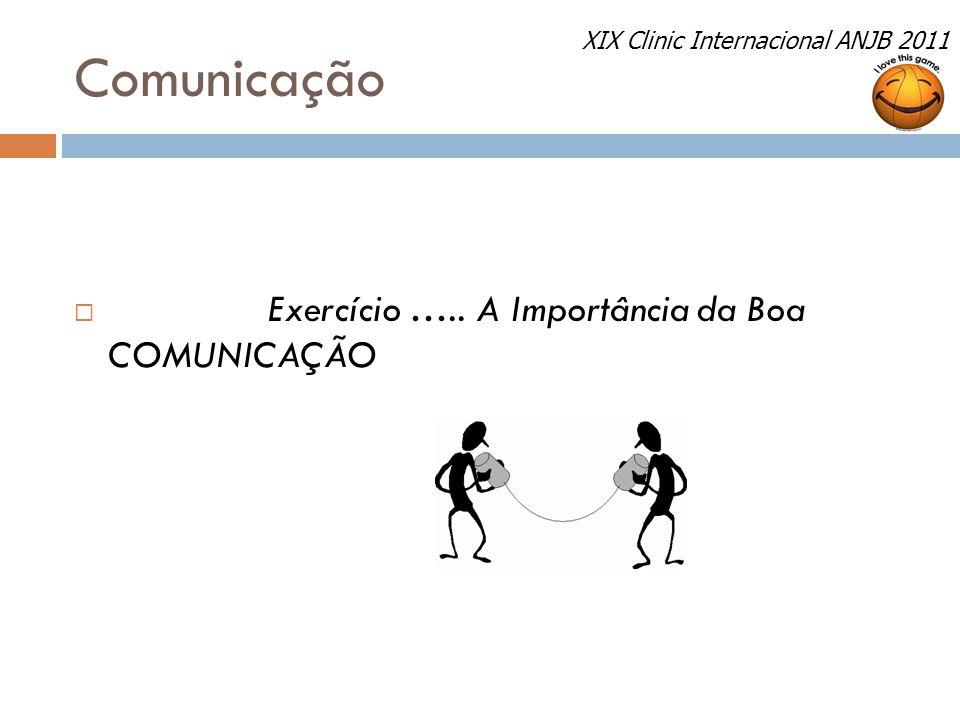 Comunicação Exercício ….. A Importância da Boa COMUNICAÇÃO