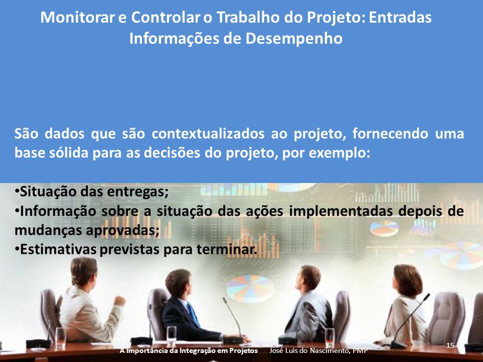 Monitorar e Controlar o Trabalho do Projeto: Entradas