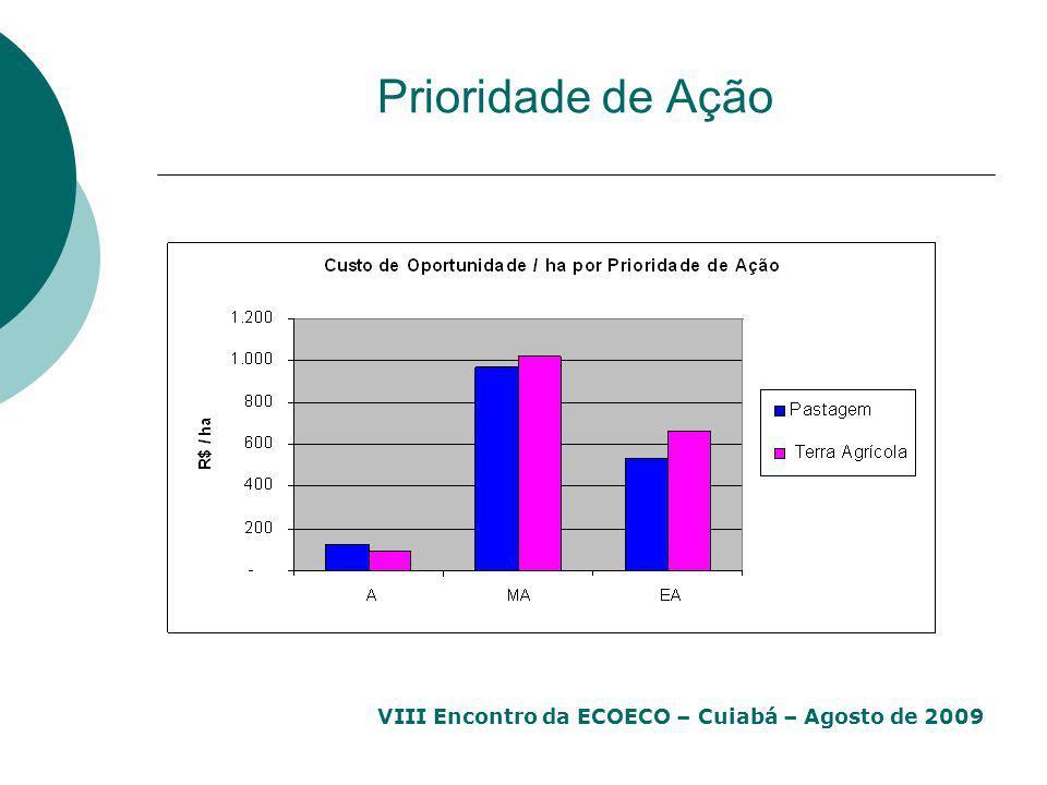 Prioridade de Ação VIII Encontro da ECOECO – Cuiabá – Agosto de 2009