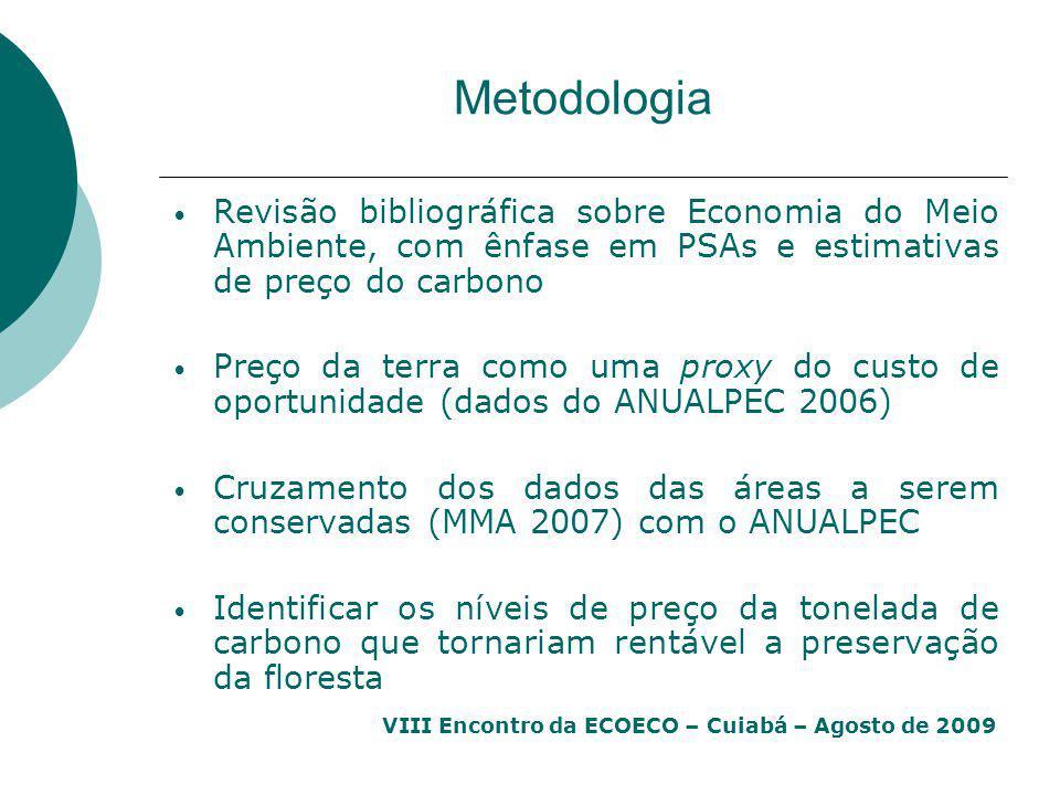 Metodologia Revisão bibliográfica sobre Economia do Meio Ambiente, com ênfase em PSAs e estimativas de preço do carbono.