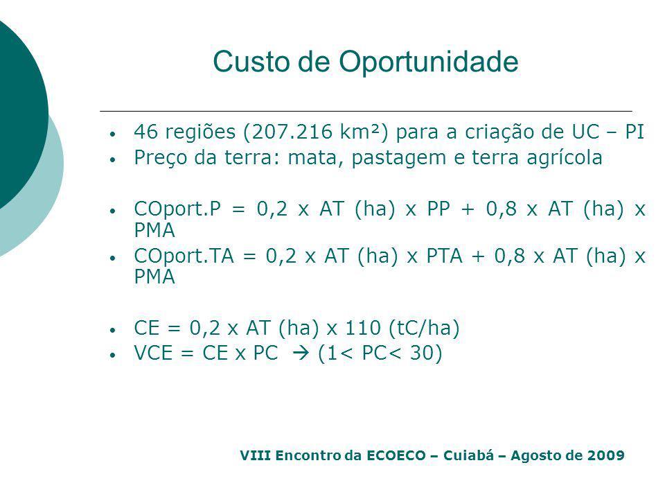 Custo de Oportunidade 46 regiões (207.216 km²) para a criação de UC – PI. Preço da terra: mata, pastagem e terra agrícola.