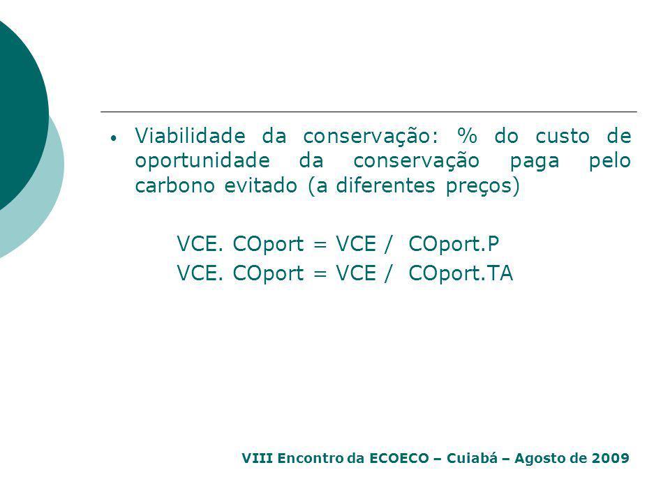 VCE. COport = VCE / COport.P VCE. COport = VCE / COport.TA