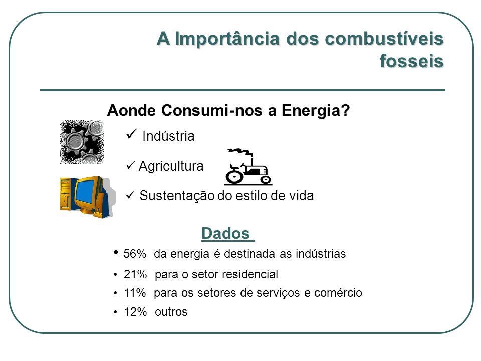 Aonde Consumi-nos a Energia
