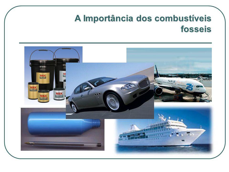 A Importância dos combustíveis fosseis
