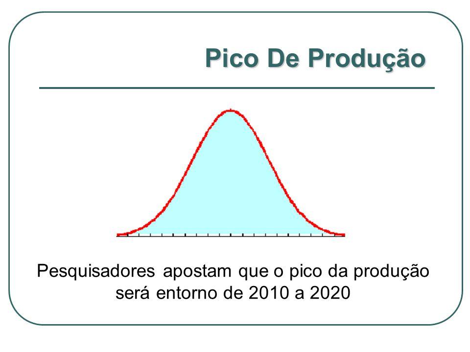 Pico De Produção Pesquisadores apostam que o pico da produção será entorno de 2010 a 2020