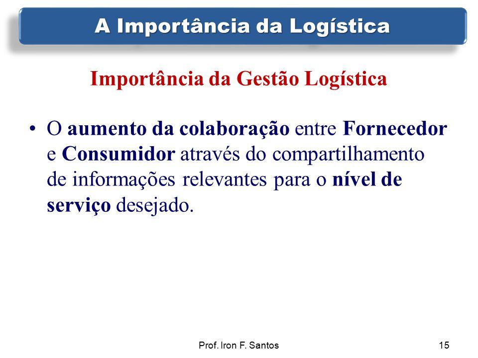 A Importância da Logística Importância da Gestão Logística