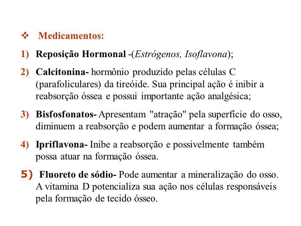 Medicamentos: Reposição Hormonal -(Estrógenos, Isoflavona);