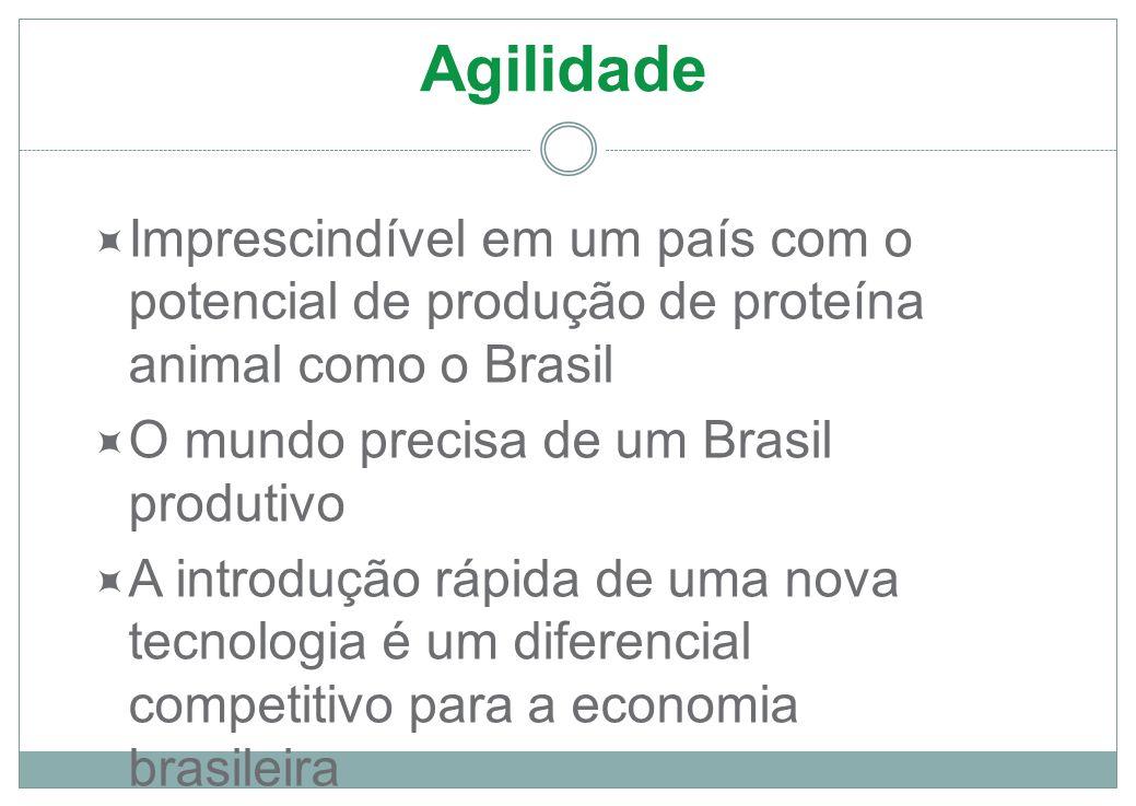 Agilidade Imprescindível em um país com o potencial de produção de proteína animal como o Brasil. O mundo precisa de um Brasil produtivo.
