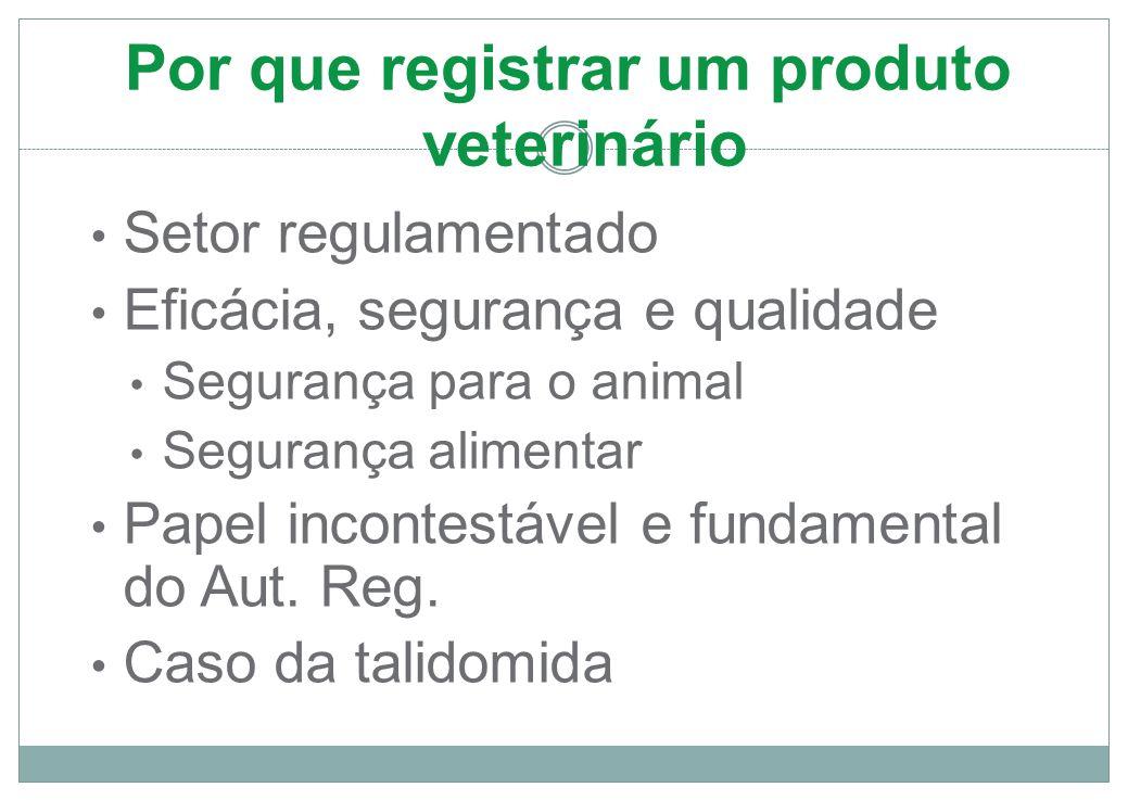 Por que registrar um produto veterinário