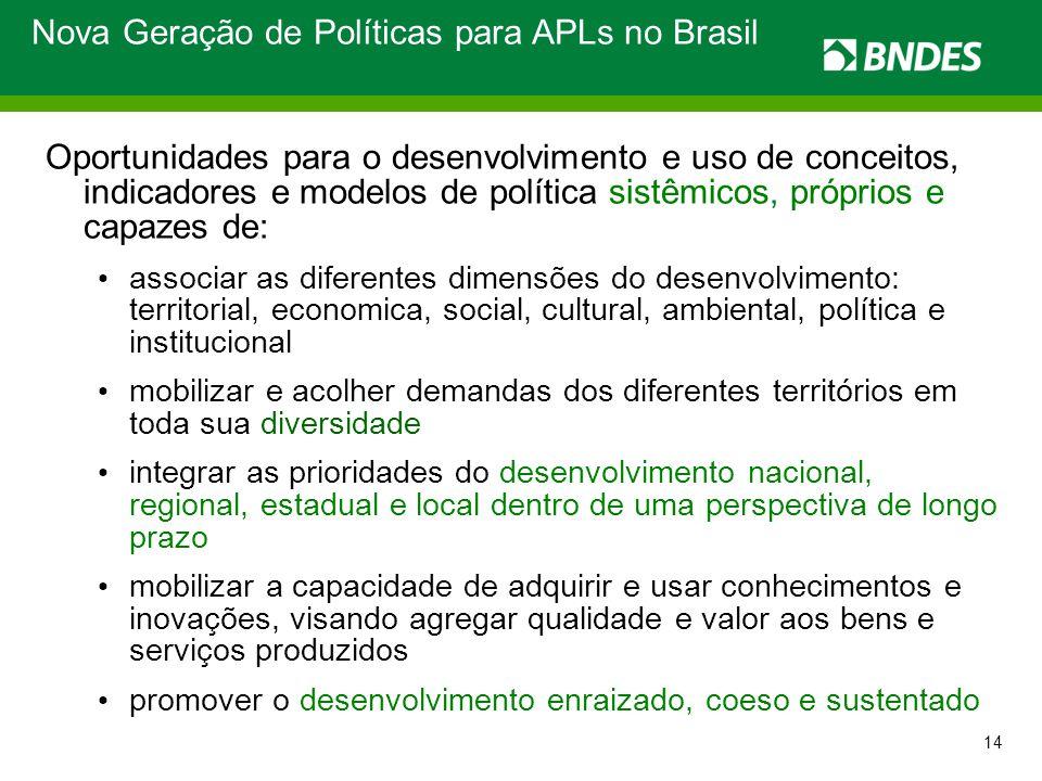 Nova Geração de Políticas para APLs no Brasil