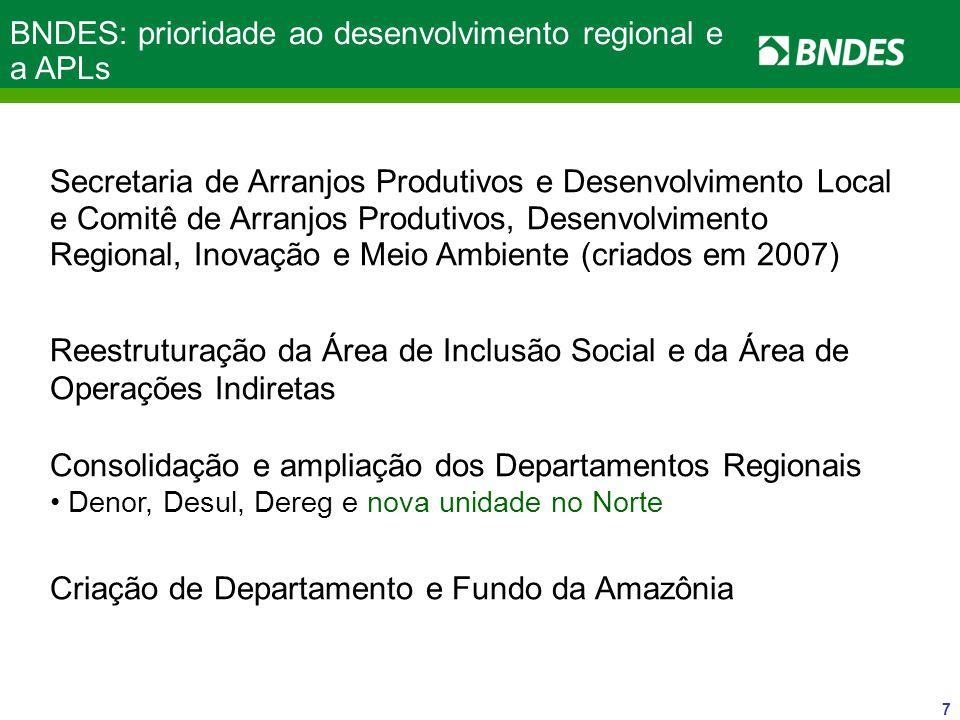 BNDES: prioridade ao desenvolvimento regional e a APLs