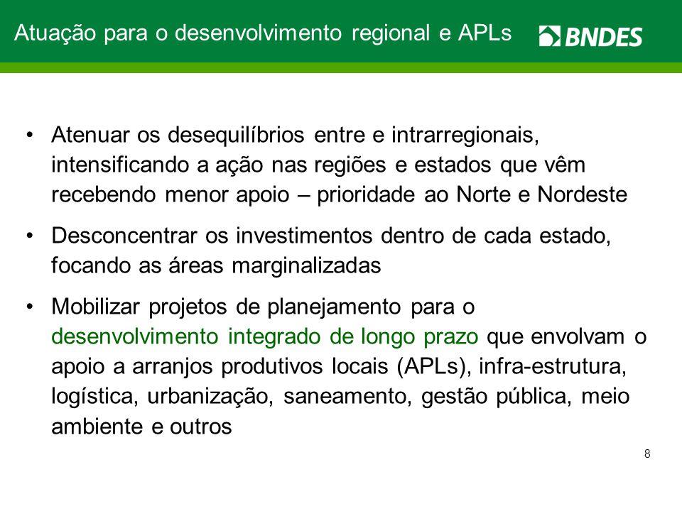 Atuação para o desenvolvimento regional e APLs