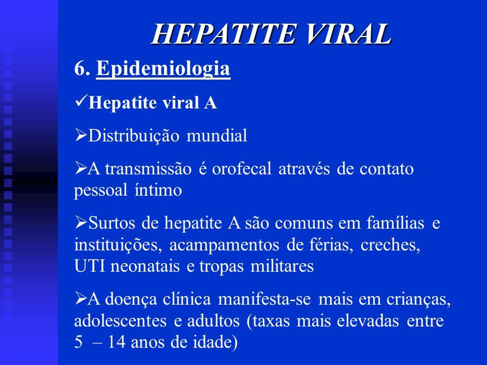 HEPATITE VIRAL 6. Epidemiologia Hepatite viral A Distribuição mundial