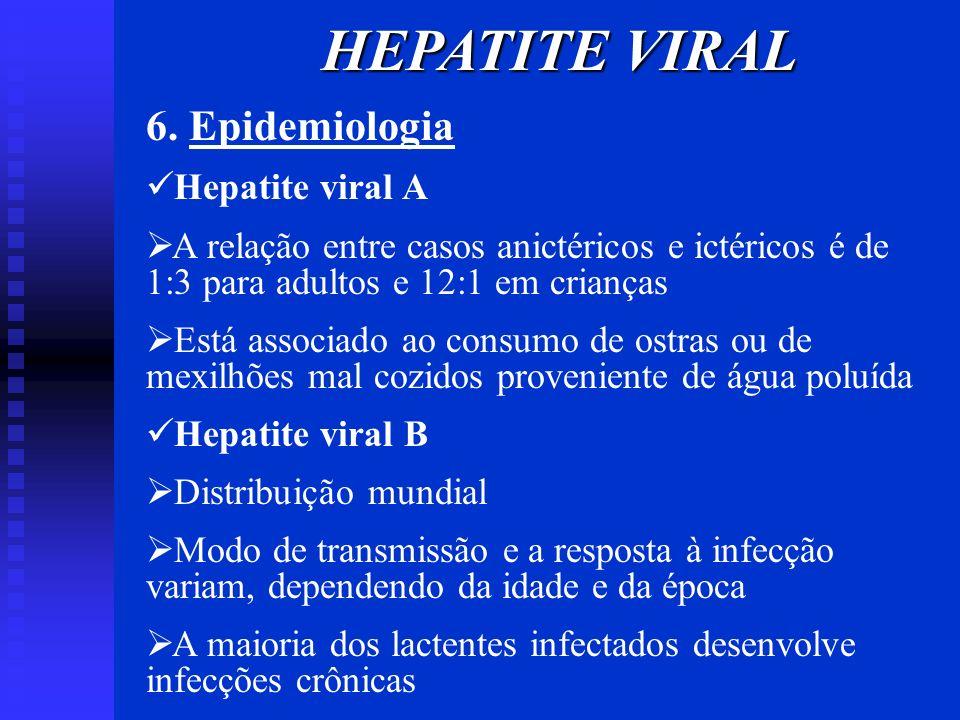 HEPATITE VIRAL 6. Epidemiologia Hepatite viral A